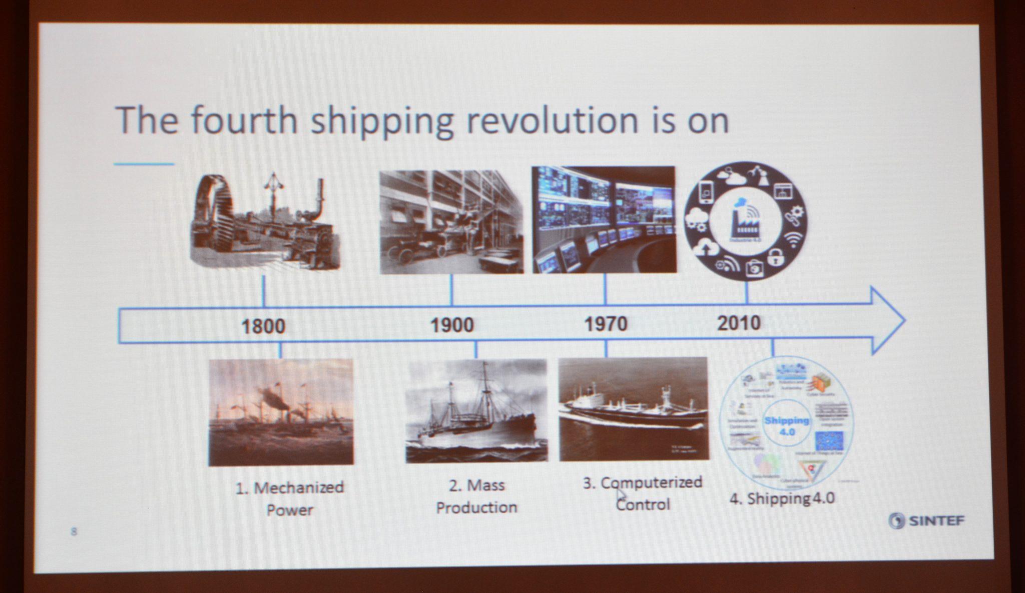 Tidslinje over skipsrevolusjonene